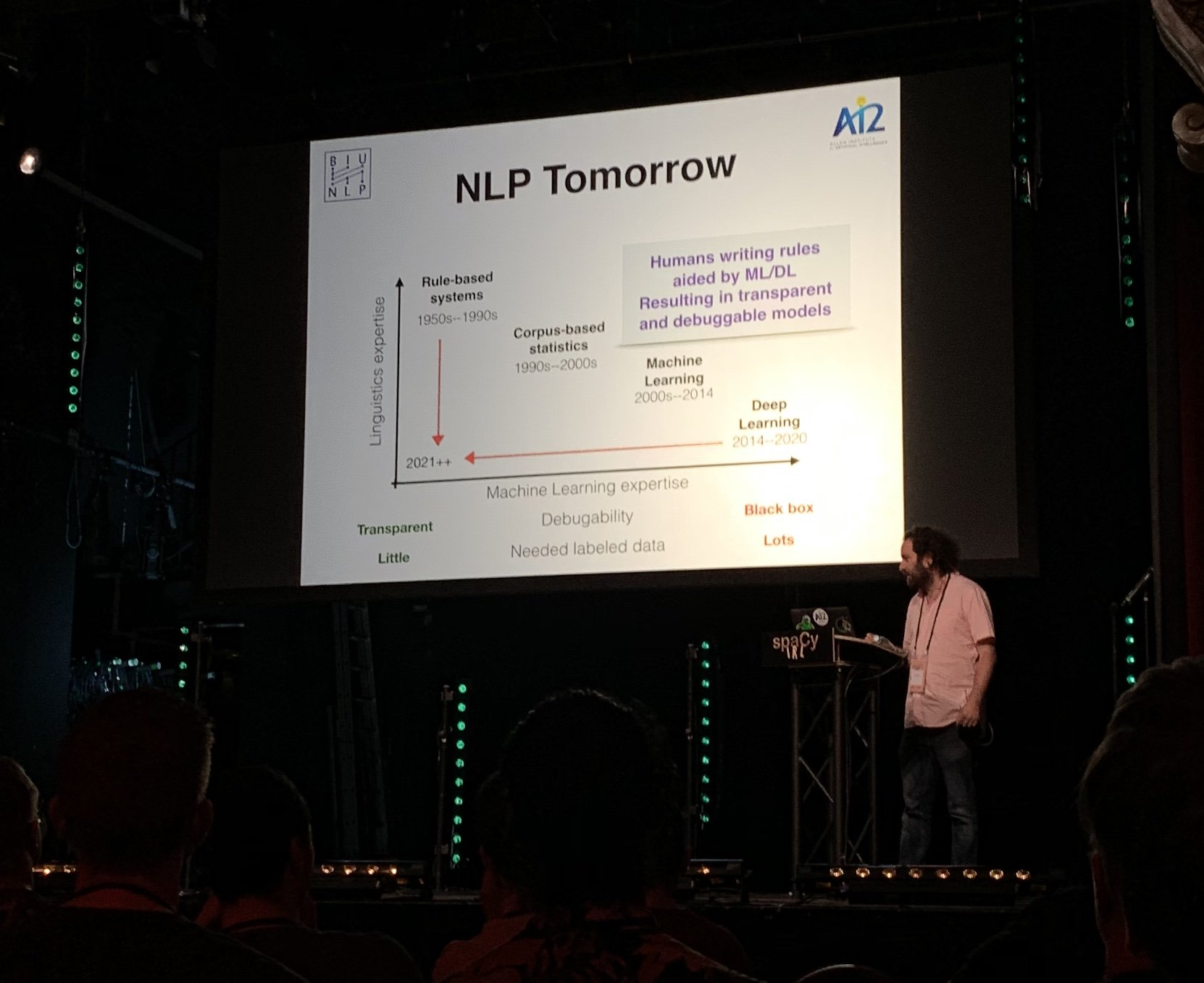 Yoav discussing the trends in NLP, and an ideal direction ahead.